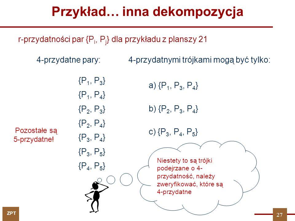 ZPT Przykład… inna dekompozycja r-przydatności par {P i, P j } dla przykładu z planszy 21 a) {P 1, P 3, P 4 } 4-przydatnymi trójkami mogą być tylko: b) {P 2, P 3, P 4 } c) {P 3, P 4, P 5 } 27 {P 1, P 3 } {P 1, P 4 } {P 2, P 3 } {P 2, P 4 } {P 3, P 4 } {P 3, P 5 } {P 4, P 5 } 4-przydatne pary: Niestety to są trójki podejrzane o 4- przydatność, należy zweryfikować, które są 4-przydatne Pozostałe są 5-przydatne!