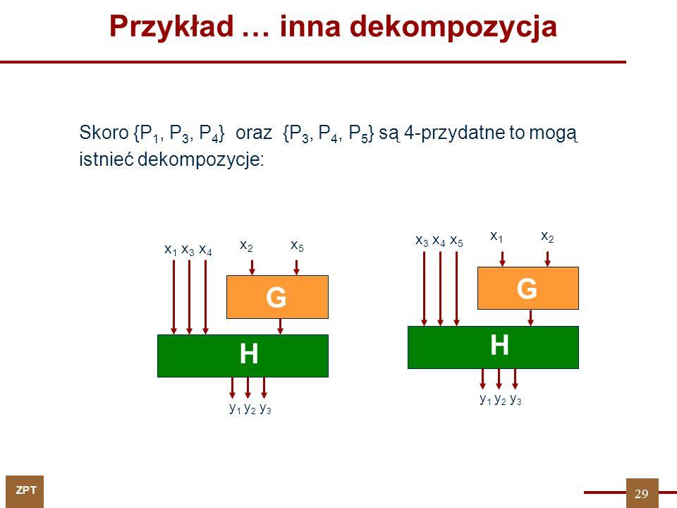 ZPT Przykład … inna dekompozycja G H x 1 x 3 x 4 x 2 x 5 y 1 y 2 y 3 Skoro {P 1, P 3, P 4 } oraz {P 3, P 4, P 5 } są 4-przydatne to mogą istnieć dekompozycje: G H x 3 x 4 x 5 x 1 x 2 y 1 y 2 y 3 29