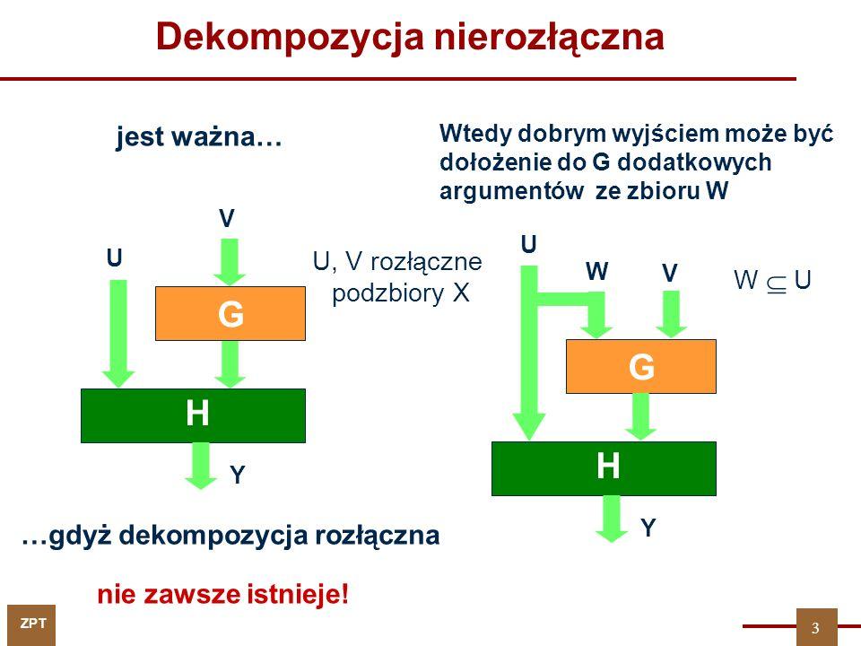 ZPT U, V rozłączne podzbiory X V U G H Y Wtedy dobrym wyjściem może być dołożenie do G dodatkowych argumentów ze zbioru W W  U V U G H Y W Dekompozycja nierozłączna 3 jest ważna… nie zawsze istnieje.