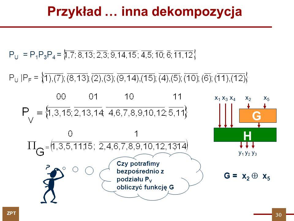ZPT Przykład … inna dekompozycja P U = P 1 P 3 P 4 = P U |P F = G H x 1 x 3 x 4 x 2 x 5 y 1 y 2 y 3 Czy potrafimy bezpośrednio z podziału P V obliczyć funkcję G G H x 1 x 3 x 4 x 2 x 5 y 1 y 2 y 3 G = x 2  x 5 30