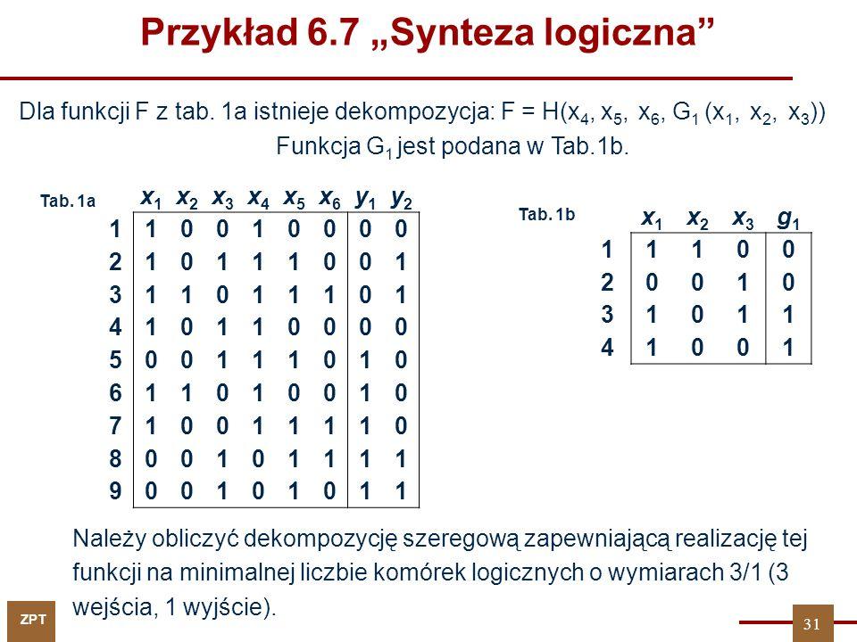 """ZPT Przykład 6.7 """"Synteza logiczna Dla funkcji F z tab."""