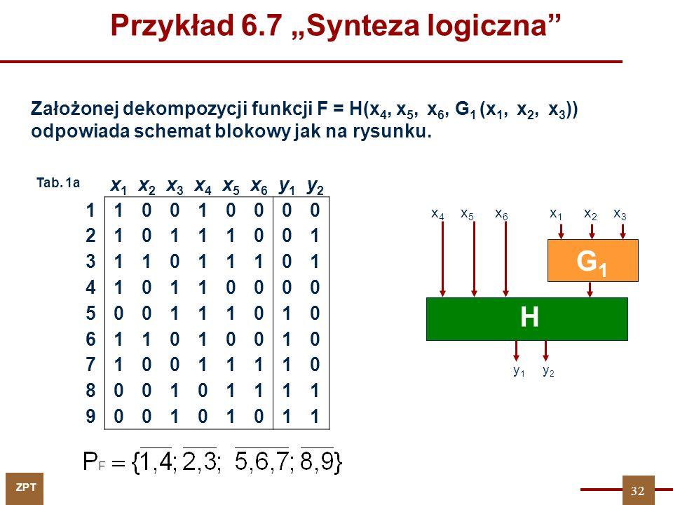 ZPT Założonej dekompozycji funkcji F = H(x 4, x 5, x 6, G 1 (x 1, x 2, x 3 )) odpowiada schemat blokowy jak na rysunku.