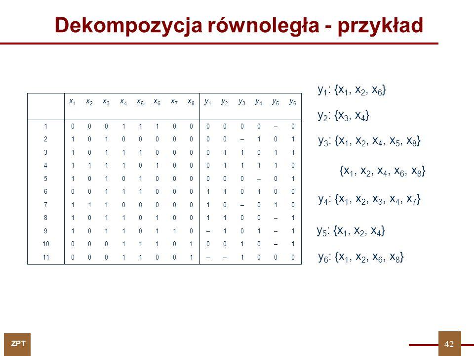 ZPT 42 y 1 : {x 1, x 2, x 6 } y 2 : {x 3, x 4 } y 3 : {x 1, x 2, x 4, x 5, x 8 } {x 1, x 2, x 4, x 6, x 8 } y 4 : {x 1, x 2, x 3, x 4, x 7 } y 5 : {x 1, x 2, x 4 } y 6 : {x 1, x 2, x 6, x 8 } Dekompozycja równoległa - przykład 42