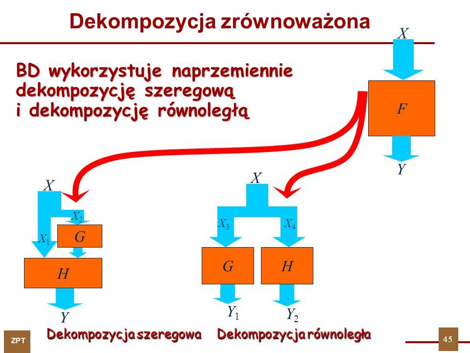 ZPT Dekompozycja zrównoważona BD wykorzystuje naprzemiennie dekompozycję szeregową i dekompozycję równoległą F X Y Y G H X X1X1 X2X2 HG X Y1Y1 Y2Y2 X3X3 X4X4 Dekompozycja szeregowa Dekompozycja równoległa 45