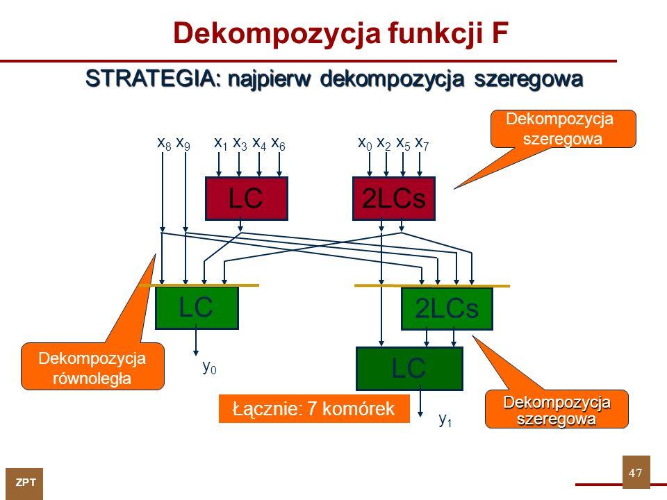 ZPT Dekompozycja funkcji F STRATEGIA: najpierw dekompozycja szeregowa LC y0y0 x 8 x 9 x 1 x 3 x 4 x 6 2LCs x 0 x 2 x 5 x 7 Dekompozycja szeregowa Dekompozycja równoległa 2LCs LC y1y1 Łącznie: 7 komórek Dekompozycja szeregowa 47