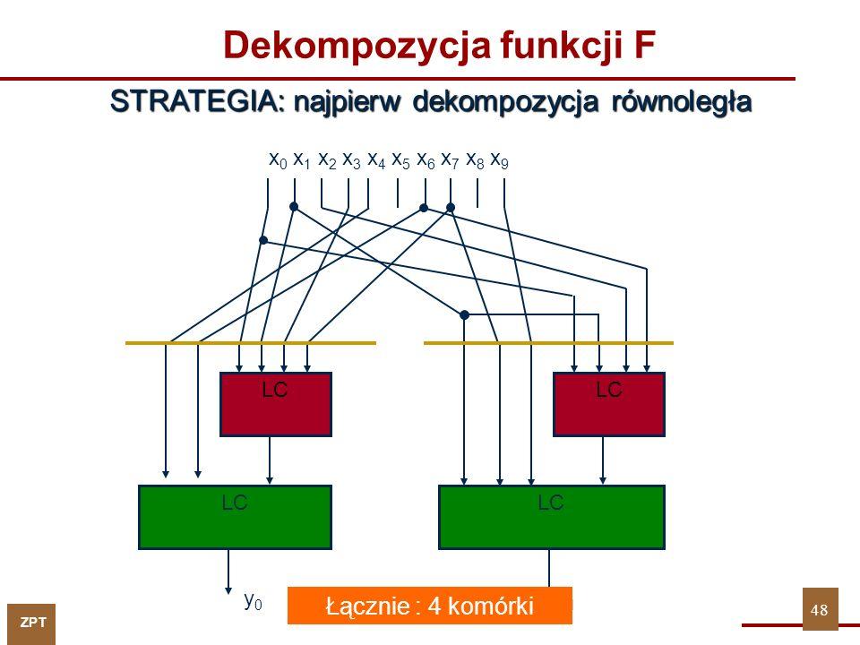 ZPT Dekompozycja funkcji F STRATEGIA: najpierw dekompozycja równoległa LC y1y1 x 0 x 1 x 2 x 3 x 4 x 5 x 6 x 7 x 8 x 9 LC y0y0 Łącznie : 4 komórki 48