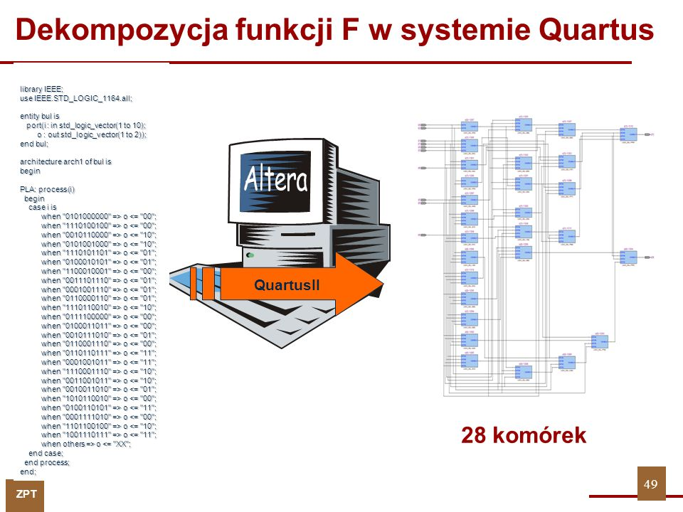 ZPT Dekompozycja funkcji F w systemie Quartus QuartusII library IEEE; use IEEE.STD_LOGIC_1164.all; entity bul is port(i : in std_logic_vector(1 to 10); port(i : in std_logic_vector(1 to 10); o : out std_logic_vector(1 to 2)); o : out std_logic_vector(1 to 2)); end bul; architecture arch1 of bul is begin PLA: process(i) begin begin case i is case i is when 0101000000 => o o <= 00 ; when 1110100100 => o o <= 00 ; when 0010110000 => o o <= 10 ; when 0101001000 => o o <= 10 ; when 1110101101 => o o <= 01 ; when 0100010101 => o o <= 01 ; when 1100010001 => o o <= 00 ; when 0011101110 => o o <= 01 ; when 0001001110 => o o <= 01 ; when 0110000110 => o o <= 01 ; when 1110110010 => o o <= 10 ; when 0111100000 => o o <= 00 ; when 0100011011 => o o <= 00 ; when 0010111010 => o o <= 01 ; when 0110001110 => o o <= 00 ; when 0110110111 => o o <= 11 ; when 0001001011 => o o <= 11 ; when 1110001110 => o o <= 10 ; when 0011001011 => o o <= 10 ; when 0010011010 => o o <= 01 ; when 1010110010 => o o <= 00 ; when 0100110101 => o o <= 11 ; when 0001111010 => o o <= 00 ; when 1101100100 => o o <= 10 ; when 1001110111 => o o <= 11 ; when others => o o <= XX ; end case; end case; end process; end process;end; 49 28 komórek