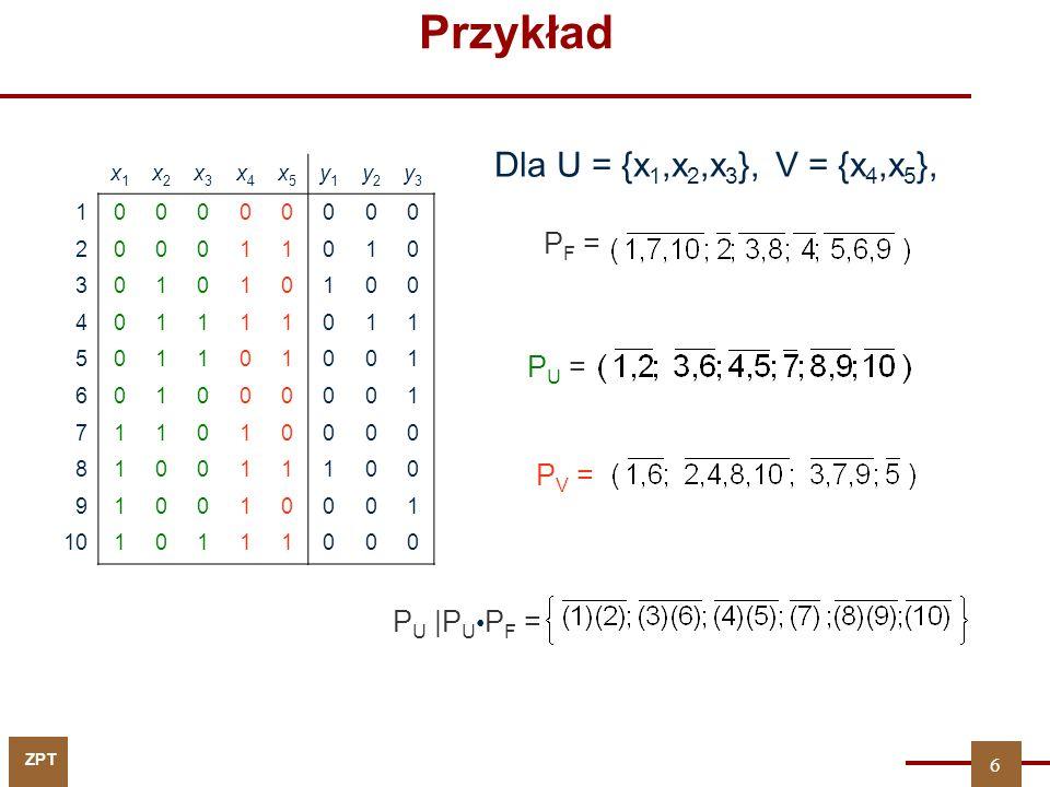 ZPT Przykład Dla U = {x 1,x 2,x 3 }, V = {x 4,x 5 }, x1x1 x2x2 x3x3 x4x4 x5x5 y1y1 y2y2 y3y3 100000000 200011010 301010100 401111011 501101001 601000001 711010000 810011100 910010001 1010111000 P F = P U |P U P F = P V = PU =PU = 6