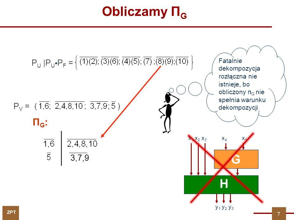 ZPT Obliczamy П G P U |P U P F = P V = 3,7,9 Fatalnie dekompozycja rozłączna nie istnieje, bo obliczony п G nie spełnia warunku dekompozycji G H x 1 x 2 x 3 x4x4 y 1 y 2 y 3 x 5 ПG:ПG: 7