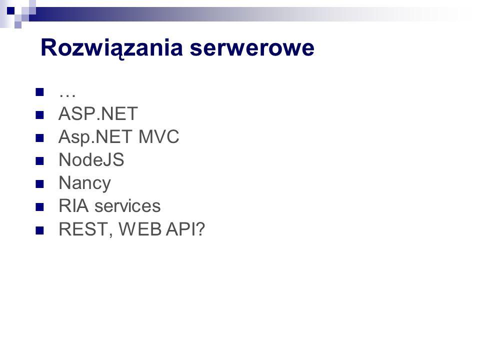 Rozwiązania serwerowe … ASP.NET Asp.NET MVC NodeJS Nancy RIA services REST, WEB API