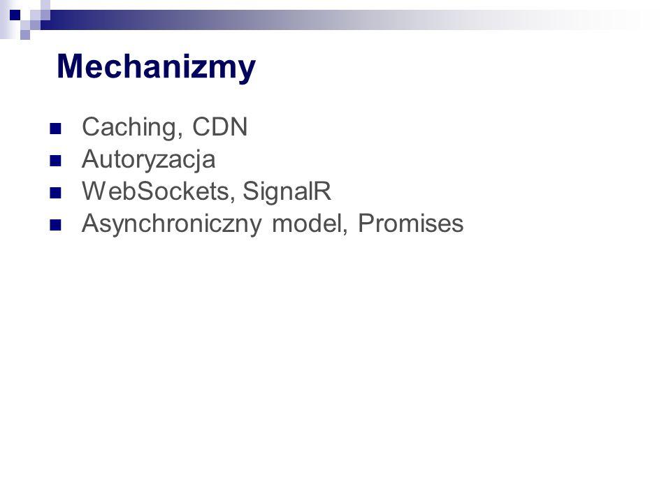 Mechanizmy Caching, CDN Autoryzacja WebSockets, SignalR Asynchroniczny model, Promises