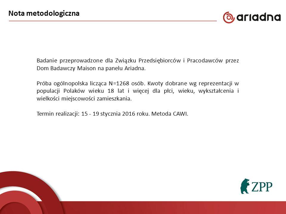 Badanie przeprowadzone dla Związku Przedsiębiorców i Pracodawców przez Dom Badawczy Maison na panelu Ariadna.