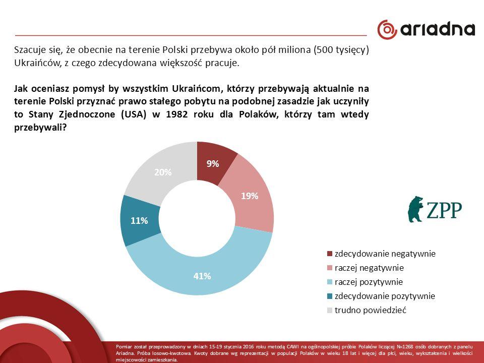 Szacuje się, że obecnie na terenie Polski przebywa około pół miliona (500 tysięcy) Ukraińców, z czego zdecydowana większość pracuje. Jak oceniasz pomy