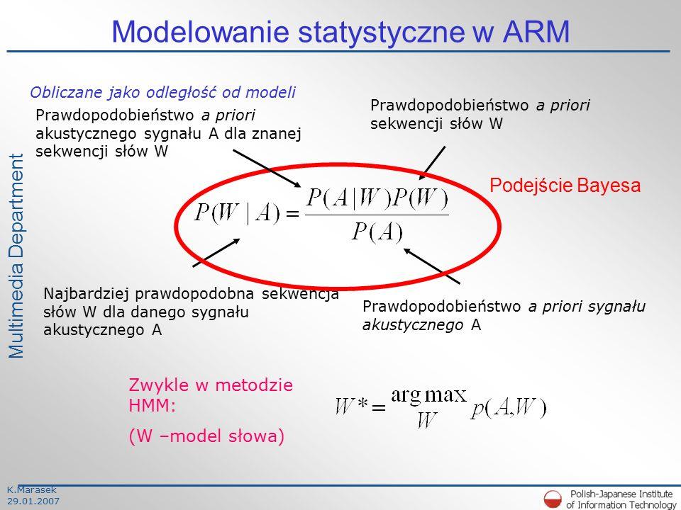 K.Marasek 29.01.2007 Multimedia Department Przykłady zastosowań