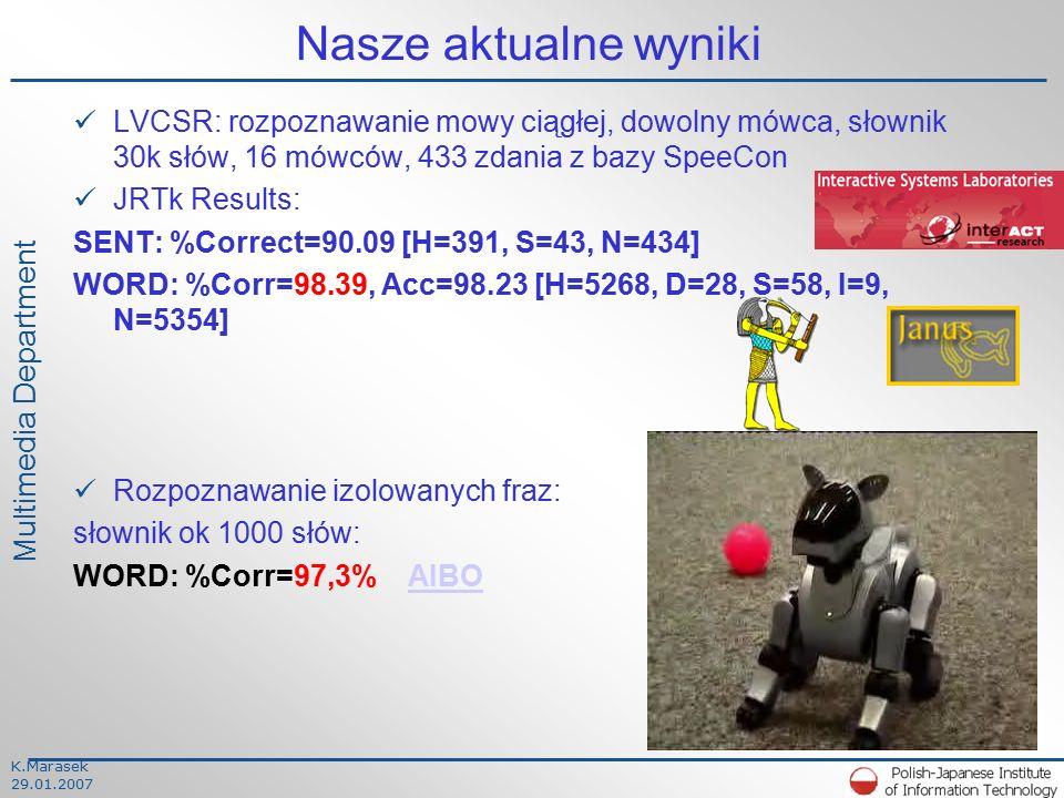 K.Marasek 29.01.2007 Multimedia Department Jakość rozpoznawania mowy.