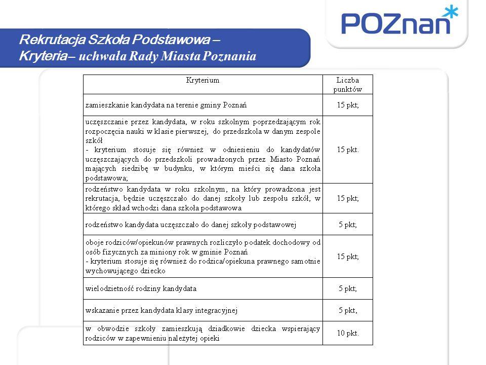 Rekrutacja Szkoła Podstawowa – Kryteria – uchwała Rady Miasta Poznania