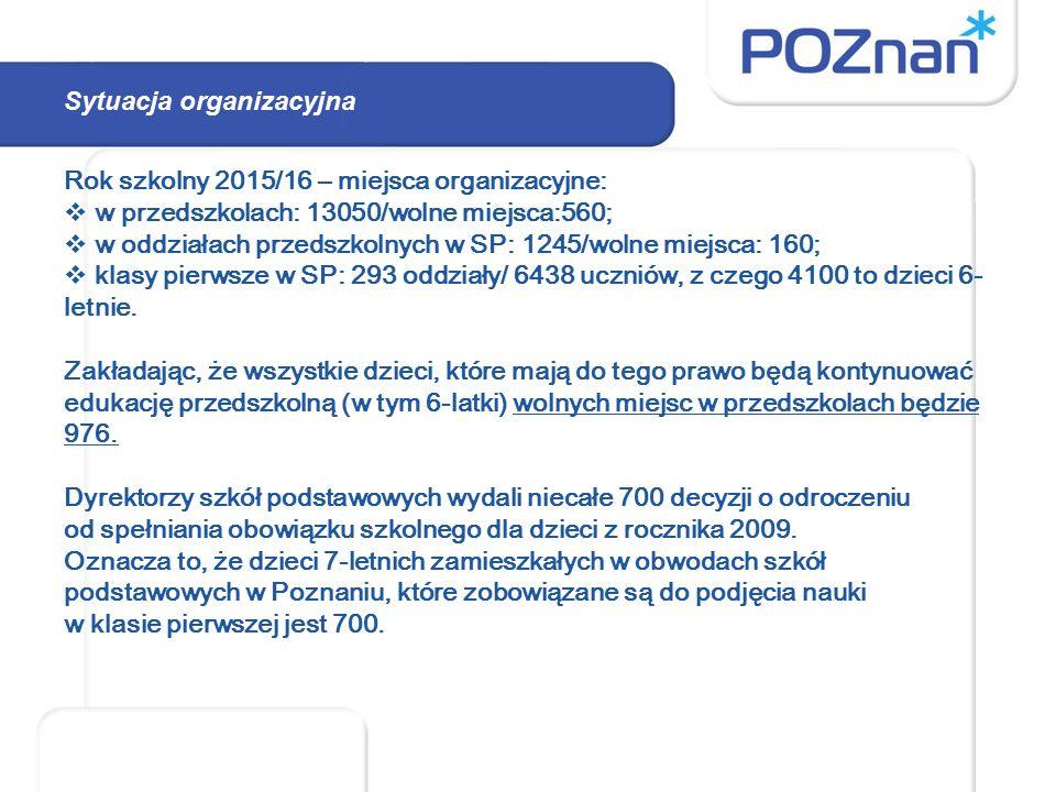 Sytuacja organizacyjna Rok szkolny 2015/16 – miejsca organizacyjne:  w przedszkolach: 13050/wolne miejsca:560;  w oddziałach przedszkolnych w SP: 12
