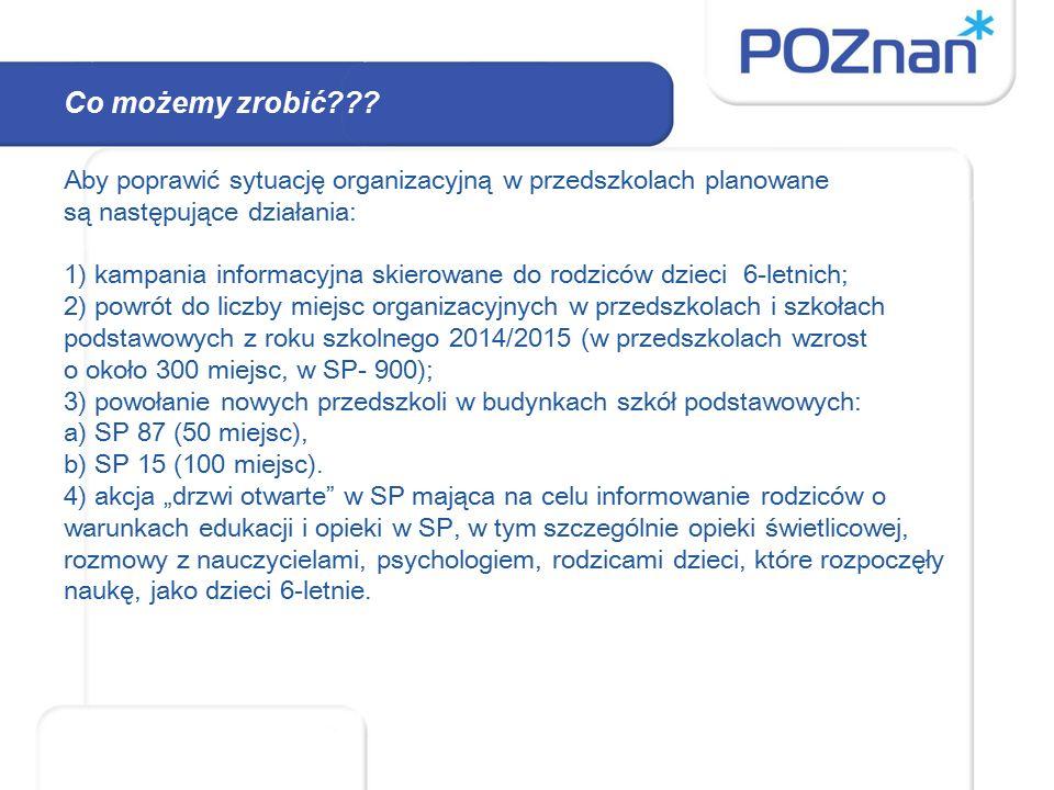 Rekrutacja Szkoła Podstawowa – Terminy – zarządzenie Prezydenta Miasta Poznania