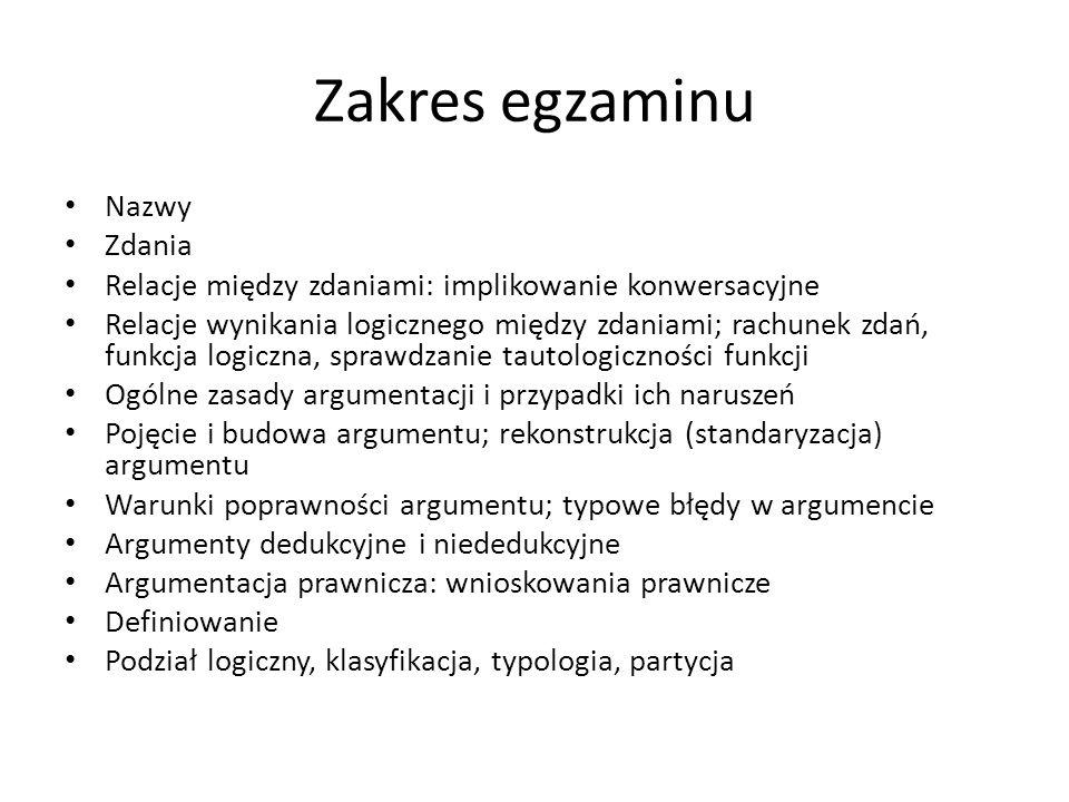 Zakres egzaminu Nazwy Zdania Relacje między zdaniami: implikowanie konwersacyjne Relacje wynikania logicznego między zdaniami; rachunek zdań, funkcja