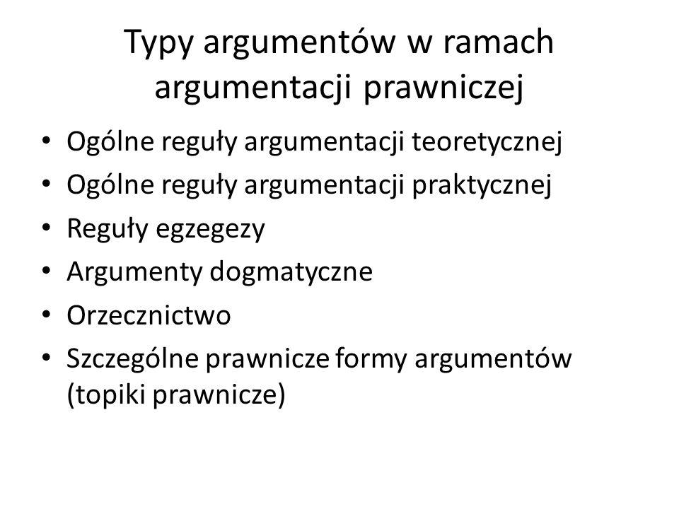 Typy argumentów w ramach argumentacji prawniczej Ogólne reguły argumentacji teoretycznej Ogólne reguły argumentacji praktycznej Reguły egzegezy Argume