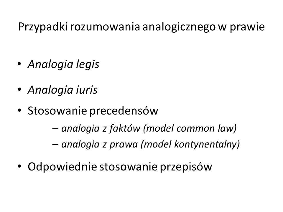 Przypadki rozumowania analogicznego w prawie Analogia legis Analogia iuris Stosowanie precedensów – analogia z faktów (model common law) – analogia z