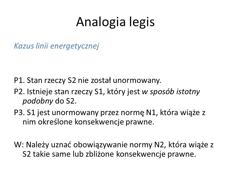 Analogia legis Kazus linii energetycznej P1. Stan rzeczy S2 nie został unormowany. P2. Istnieje stan rzeczy S1, który jest w sposób istotny podobny do