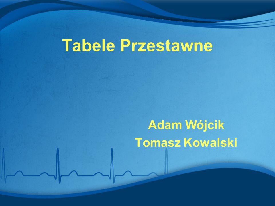 Tabele Przestawne Adam Wójcik Tomasz Kowalski