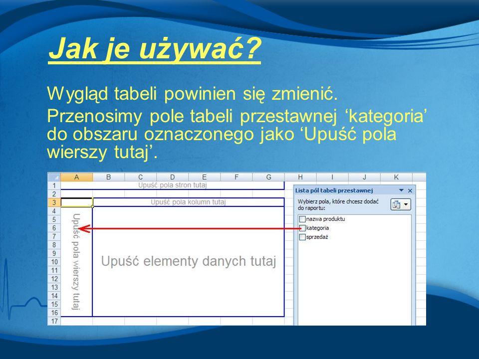 Wygląd tabeli powinien się zmienić. Przenosimy pole tabeli przestawnej 'kategoria' do obszaru oznaczonego jako 'Upuść pola wierszy tutaj'. Jak je używ