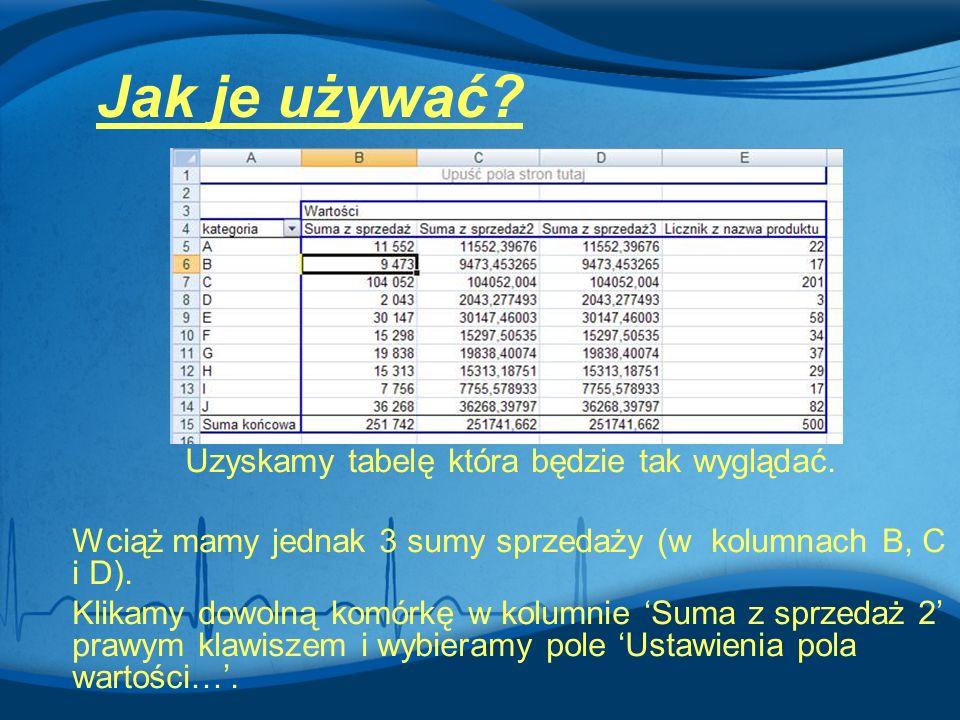 Uzyskamy tabelę która będzie tak wyglądać. Wciąż mamy jednak 3 sumy sprzedaży (w kolumnach B, C i D). Klikamy dowolną komórkę w kolumnie 'Suma z sprze