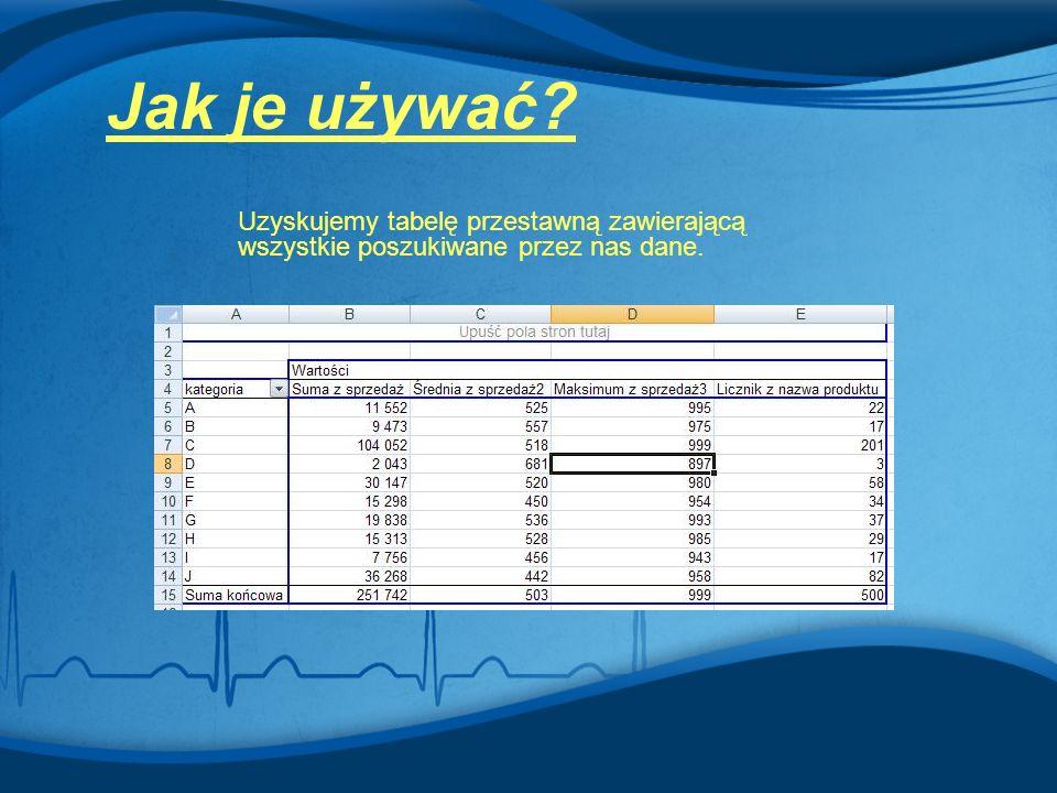 Uzyskujemy tabelę przestawną zawierającą wszystkie poszukiwane przez nas dane. Jak je używać?
