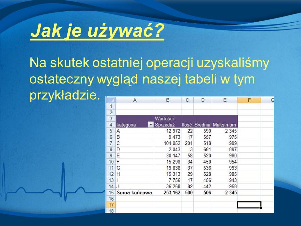 Na skutek ostatniej operacji uzyskaliśmy ostateczny wygląd naszej tabeli w tym przykładzie. Jak je używać?