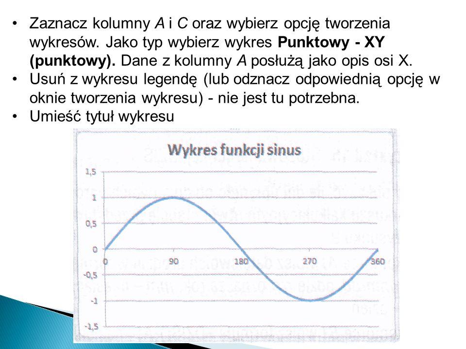 Zaznacz kolumny A i C oraz wybierz opcję tworzenia wykresów. Jako typ wybierz wykres Punktowy - XY (punktowy). Dane z kolumny A posłużą jako opis osi