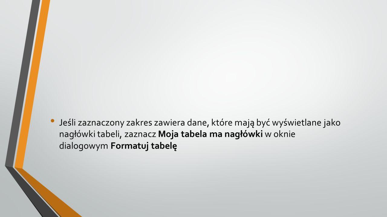 Jeśli zaznaczony zakres zawiera dane, które mają być wyświetlane jako nagłówki tabeli, zaznacz Moja tabela ma nagłówki w oknie dialogowym Formatuj tabelę