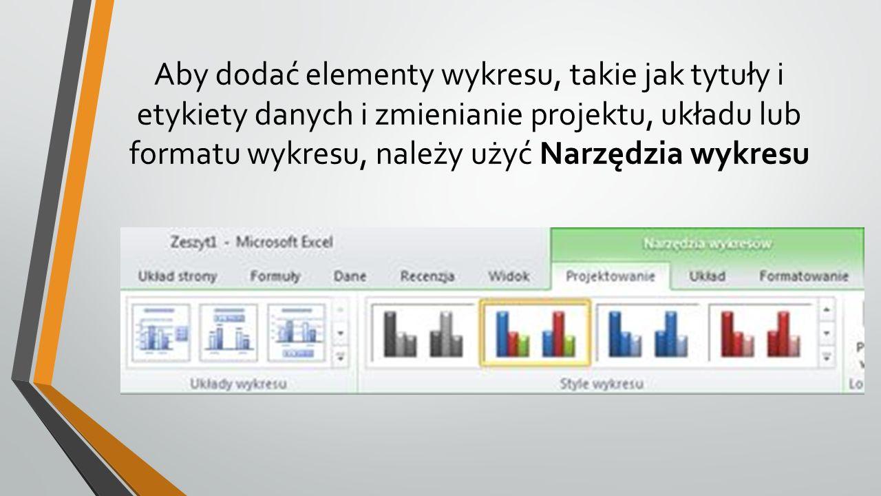 Aby dodać elementy wykresu, takie jak tytuły i etykiety danych i zmienianie projektu, układu lub formatu wykresu, należy użyć Narzędzia wykresu