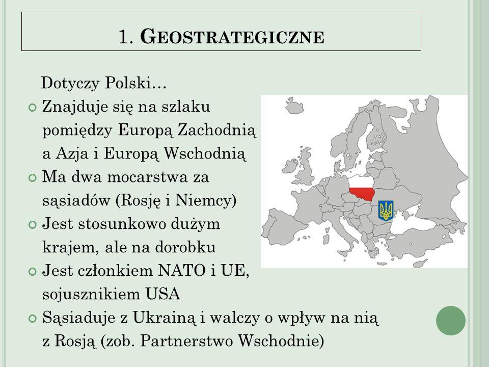 1. G EOSTRATEGICZNE Dotyczy Polski… Znajduje się na szlaku pomiędzy Europą Zachodnią a Azja i Europą Wschodnią Ma dwa mocarstwa za sąsiadów (Rosję i N
