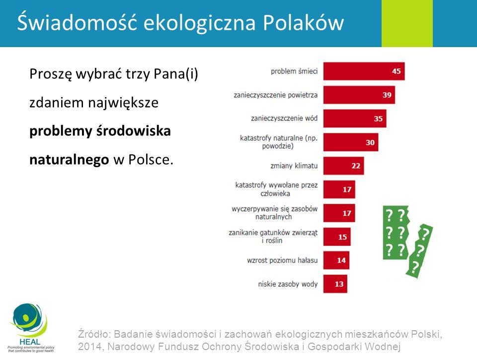 Proszę wybrać trzy Pana(i) zdaniem największe problemy środowiska naturalnego w Polsce.