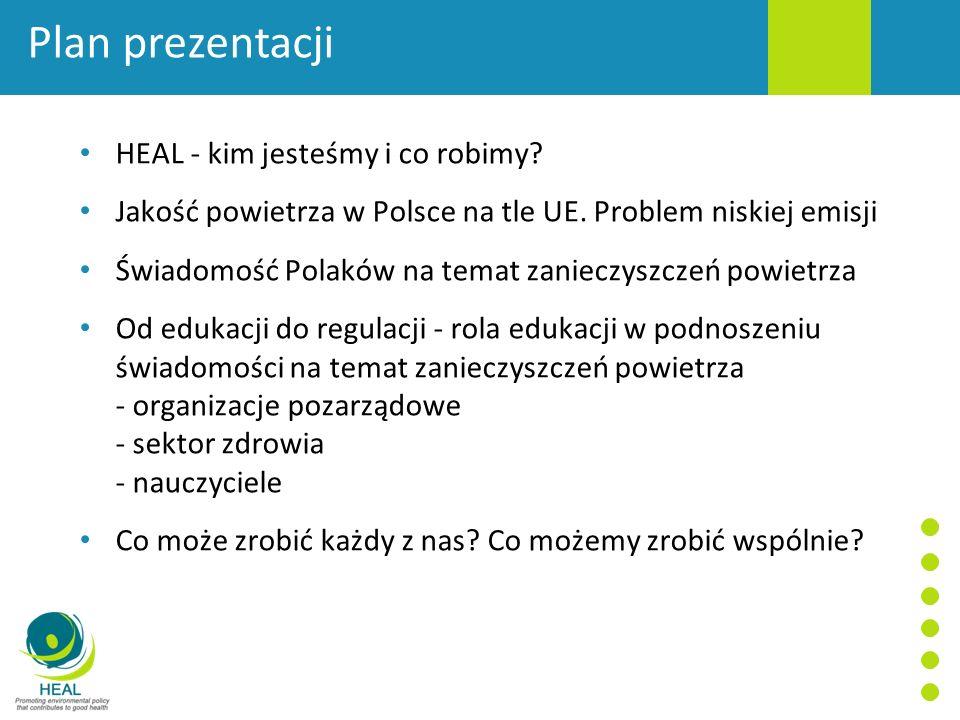 HEAL - kim jesteśmy i co robimy. Jakość powietrza w Polsce na tle UE.