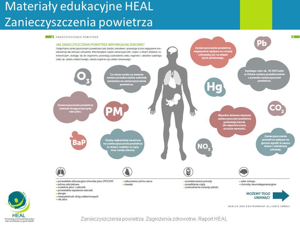 Materiały edukacyjne HEAL Zanieczyszczenia powietrza Zanieczyszczenia powietrza.