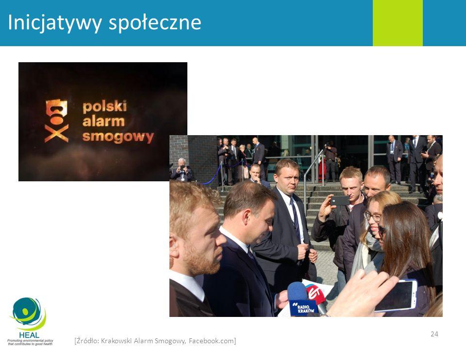Inicjatywy społeczne 24 [Źródło: Krakowski Alarm Smogowy, Facebook.com]