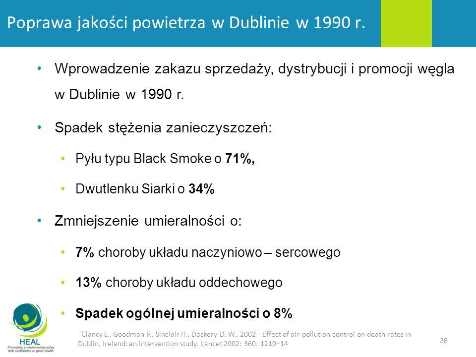 28 Wprowadzenie zakazu sprzedaży, dystrybucji i promocji węgla w Dublinie w 1990 r.