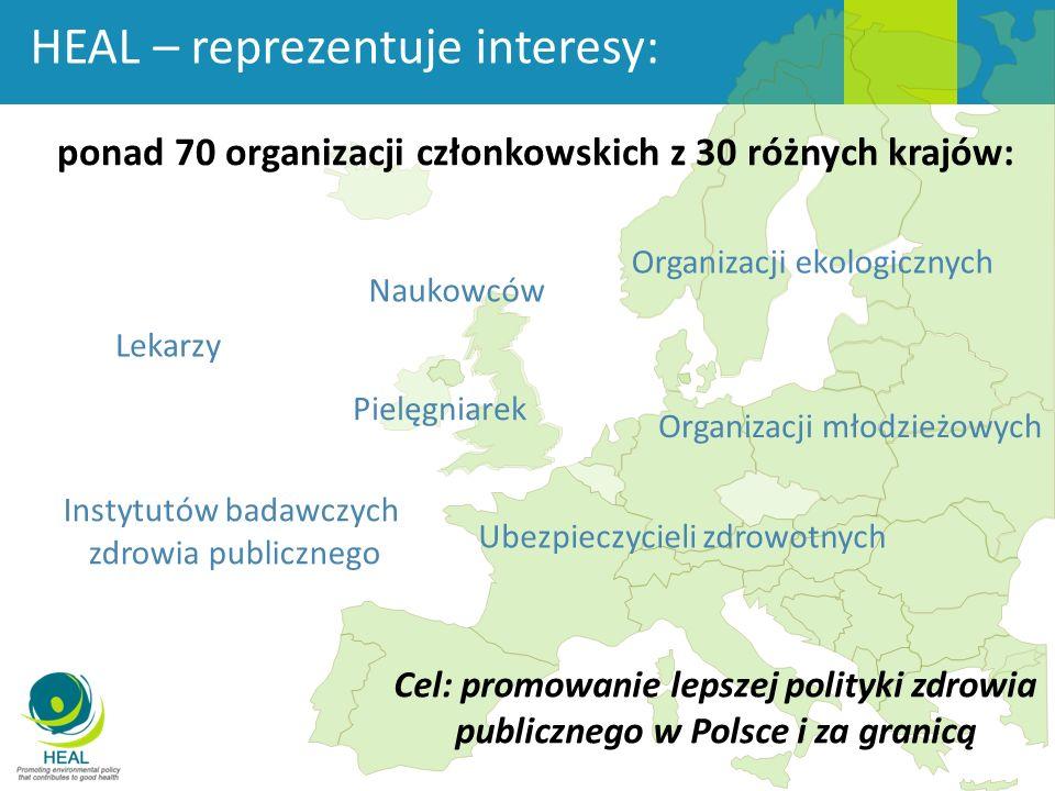 HEAL – reprezentuje interesy: ponad 70 organizacji członkowskich z 30 różnych krajów: Lekarzy Cel: promowanie lepszej polityki zdrowia publicznego w Polsce i za granicą Ubezpieczycieli zdrowotnych Organizacji młodzieżowych Instytutów badawczych zdrowia publicznego Pielęgniarek Naukowców Organizacji ekologicznych