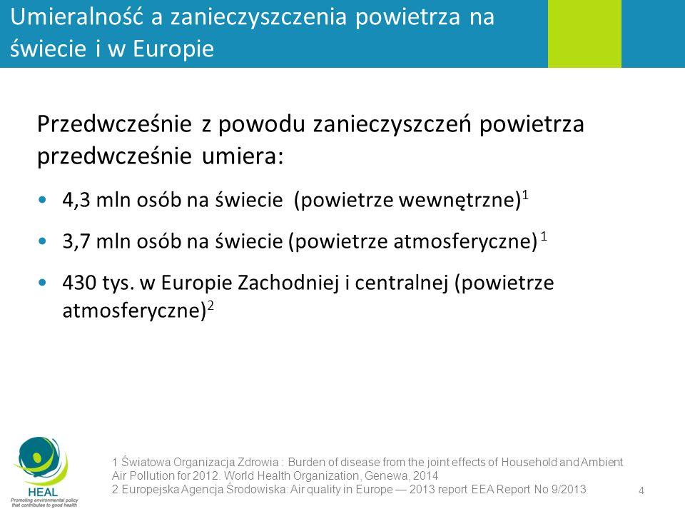 Zanieczyszczenia powietrza a koszty zdrowotne w Polsce W Polsce z powodu zanieczyszczeń powietrza co roku: Umiera przedwcześnie ok.