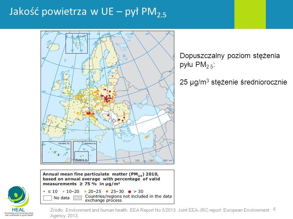 """Poziomy informowania i alarmowe(PM10) Źródło: Raport """"Żelazne płuca Polaków , Polski Alarm Smogowy"""