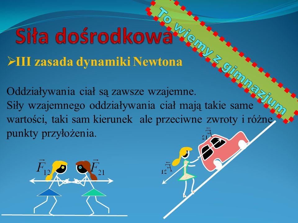  III zasada dynamiki Newtona Oddziaływania ciał są zawsze wzajemne. Siły wzajemnego oddziaływania ciał mają takie same wartości, taki sam kierunek al