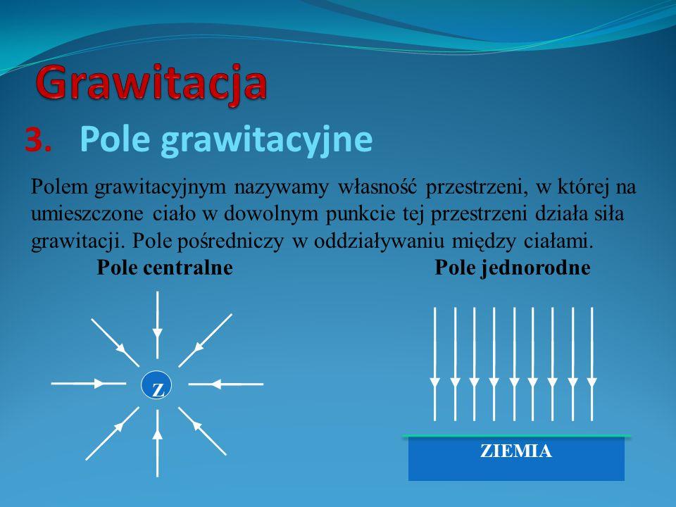 3. Pole grawitacyjne Polem grawitacyjnym nazywamy własność przestrzeni, w której na umieszczone ciało w dowolnym punkcie tej przestrzeni działa siła g