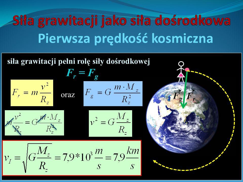 oraz Pierwsza prędkość kosmiczna siła grawitacji pełni rolę siły dośrodkowej F r = F g