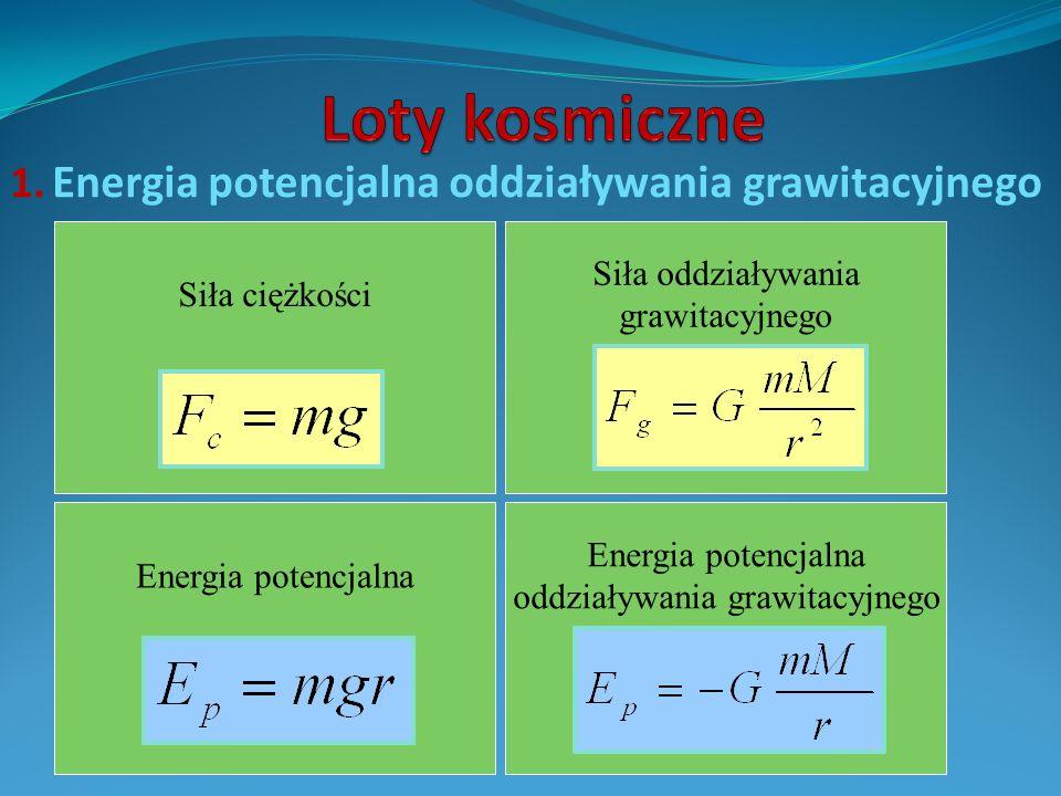 1. Energia potencjalna oddziaływania grawitacyjnego Siła ciężkości Energia potencjalna Siła oddziaływania grawitacyjnego Energia potencjalna oddziaływ