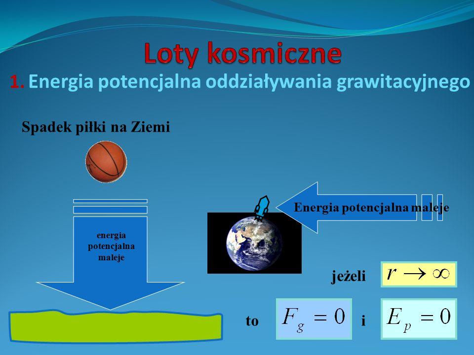 1. Energia potencjalna oddziaływania grawitacyjnego energia potencjalna maleje Spadek piłki na Ziemi Energia potencjalna maleje jeżeli toi