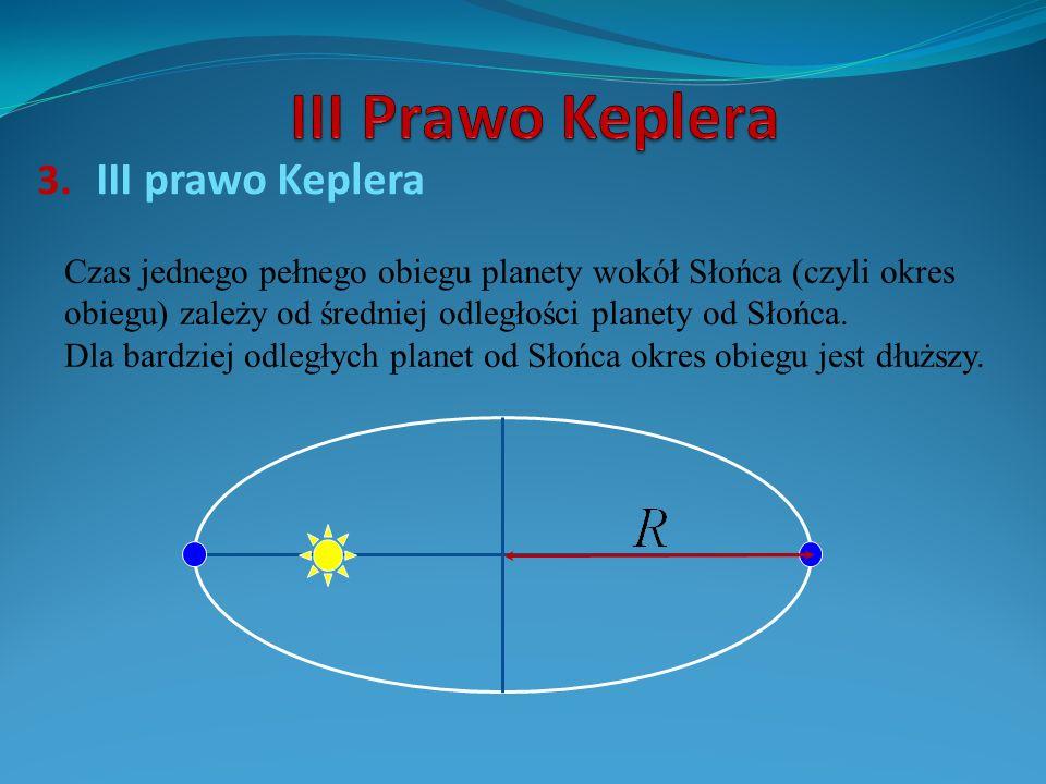 3. III prawo Keplera Czas jednego pełnego obiegu planety wokół Słońca (czyli okres obiegu) zależy od średniej odległości planety od Słońca. Dla bardzi