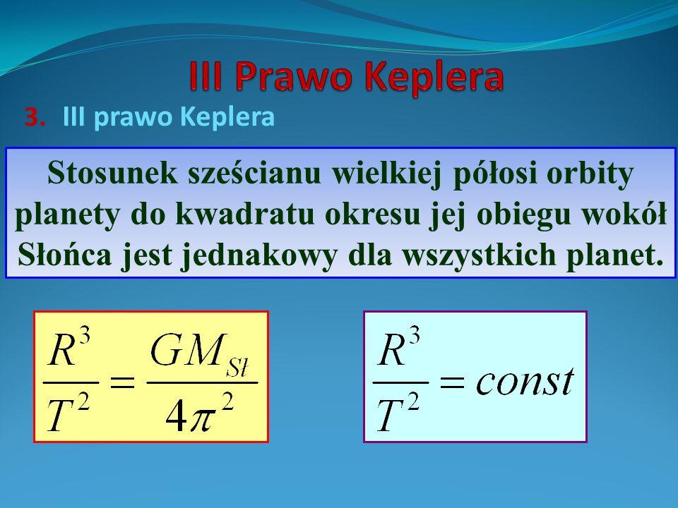 3. III prawo Keplera Stosunek sześcianu wielkiej półosi orbity planety do kwadratu okresu jej obiegu wokół Słońca jest jednakowy dla wszystkich planet